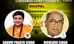 Election result 2019: Bhopal Constituency