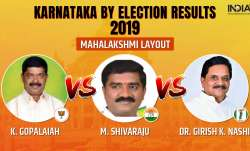 Karnataka by-election 2019 Results Mahalakshmi Layout: