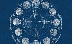 Horoscope Sept 17