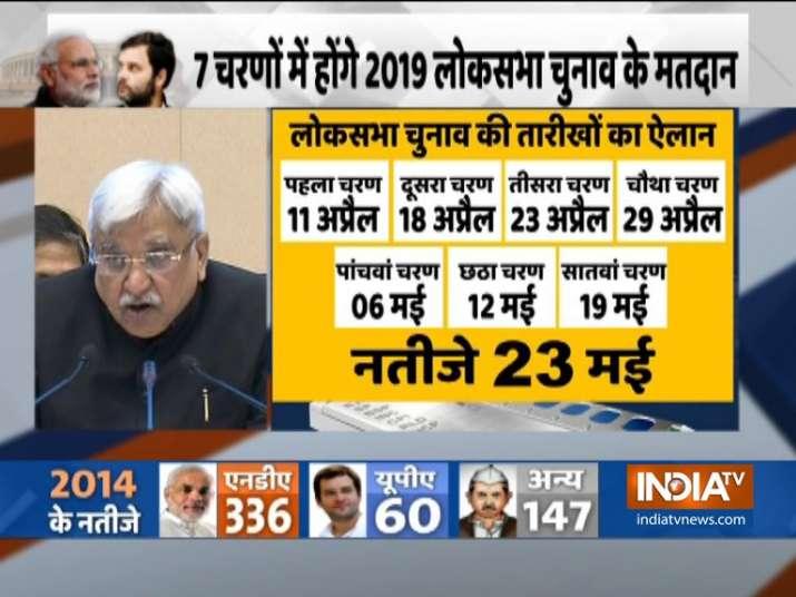Lok Sabha Election 2019 schedule announced